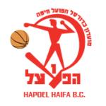 הפועל חיפה כדורסל